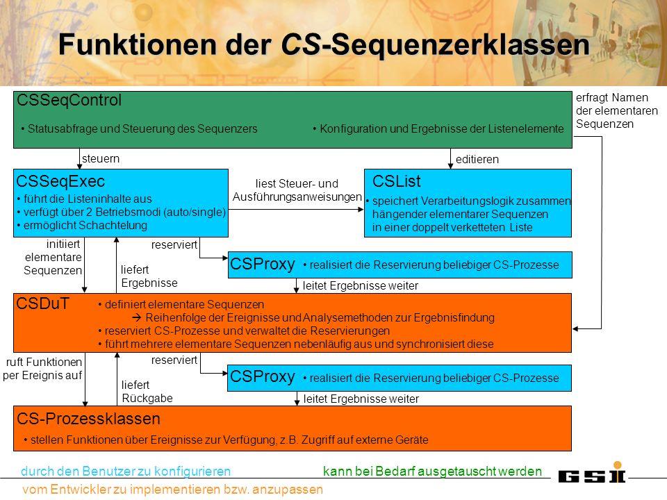 Funktionen der CS-Sequenzerklassen CSSeqExecCSList CSDuT CSProxy CS-Prozessklassen CSSeqControl CSProxy steuern editieren liest Steuer- und Ausführungsanweisungen initiiert elementare Sequenzen liefert Ergebnisse Statusabfrage und Steuerung des Sequenzers Konfiguration und Ergebnisse der Listenelemente stellen Funktionen über Ereignisse zur Verfügung, z.B.