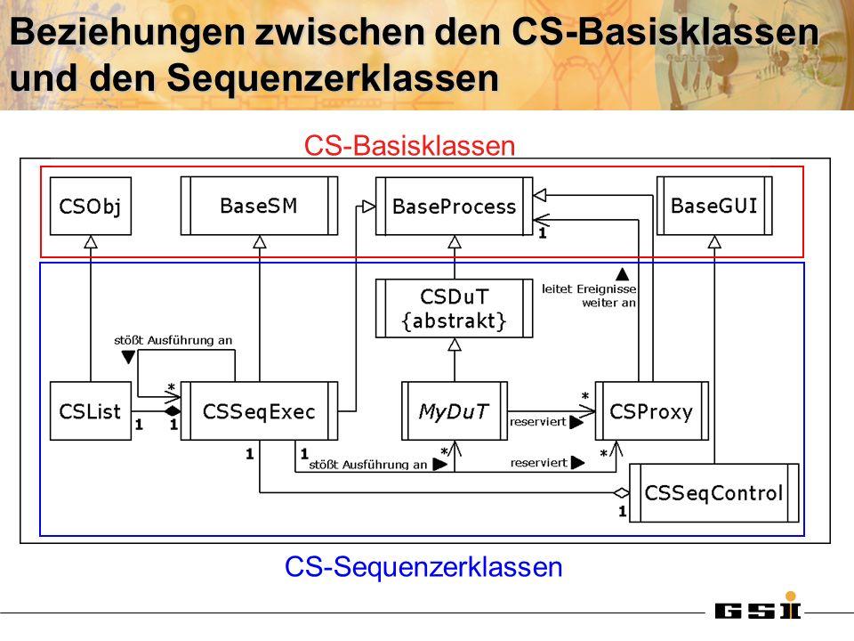 Elementare Sequenzen - CSDuT Sequentielle Verarbeitung von Ereignissen Muss durch Entwickler im Quellcode hinterlegt werden.