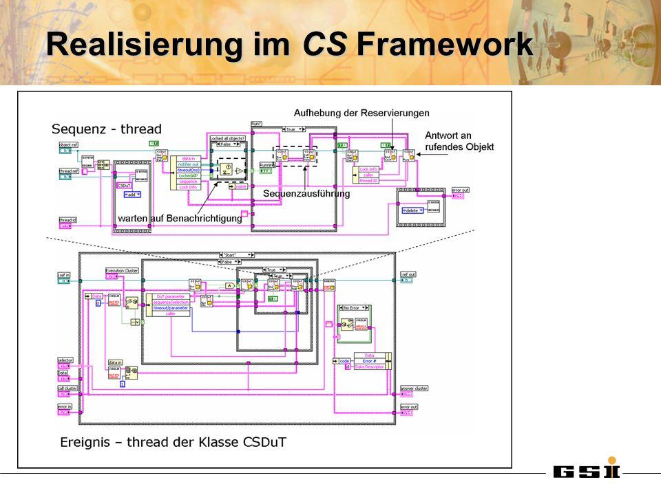 Realisierung im CS Framework