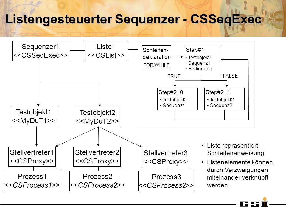 Listengesteuerter Sequenzer - CSSeqExec Sequenzer1 > Testobjekt1 > Testobjekt2 > Stellvertreter1 > Stellvertreter2 > Prozess1 > Prozess2 > Liste1 > Stellvertreter3 > Prozess3 > Schleifen- deklaration Step#1 Testobjekt1 Sequenz1 Bedingung Step#2_0 Testobjekt2 Sequenz1 Step#2_1 Testobjekt2 Sequenz2 FOR/WHILE Liste repräsentiert Schleifenanweisung Listenelemente können durch Verzweigungen miteinander verknüpft werden TRUE FALSE