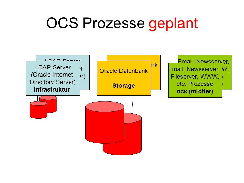 Status GSI Testinstallation 1 M.D.+ Oracle Spezialist (Fa.