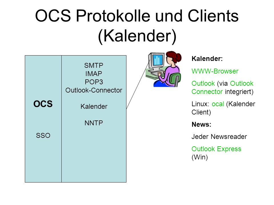 OCS Protokolle und Clients (Kalender) OCS SSO SMTP IMAP POP3 Outlook-Connector Kalender NNTP Kalender: WWW-Browser Outlook (via Outlook Connector integriert) Linux: ocal (Kalender Client) News: Jeder Newsreader Outlook Express (Win)