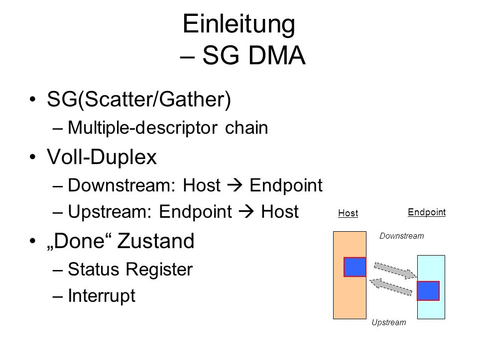 Einleitung – SG DMA SG(Scatter/Gather) –Multiple-descriptor chain Voll-Duplex –Downstream: Host Endpoint –Upstream: Endpoint Host Done Zustand –Status