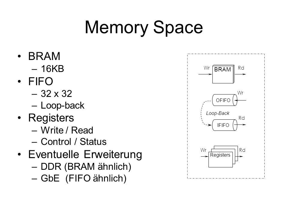 Memory Space BRAM –16KB FIFO –32 x 32 –Loop-back Registers –Write / Read –Control / Status Eventuelle Erweiterung –DDR (BRAM ähnlich) –GbE (FIFO ähnli