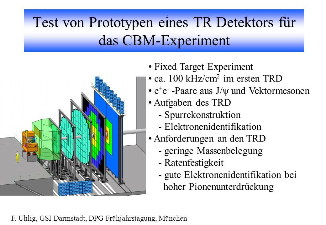 F. Uhlig, GSI Darmstadt, DPG Frühjahrstagung, München Test von Prototypen eines TR Detektors für das CBM-Experiment Fixed Target Experiment ca. 100 kH