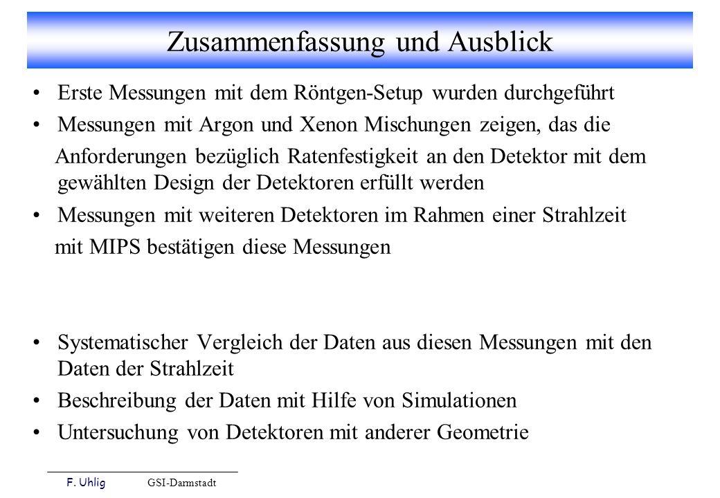 F. Uhlig GSI-Darmstadt Zusammenfassung und Ausblick Erste Messungen mit dem Röntgen-Setup wurden durchgeführt Messungen mit Argon und Xenon Mischungen