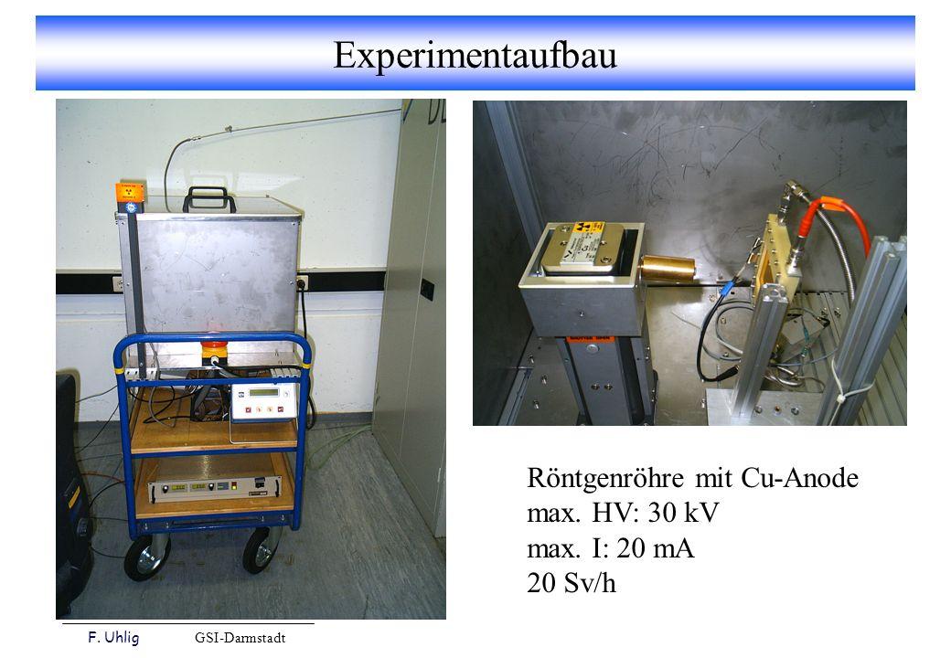 F. Uhlig GSI-Darmstadt Experimentaufbau Röntgenröhre mit Cu-Anode max. HV: 30 kV max. I: 20 mA 20 Sv/h