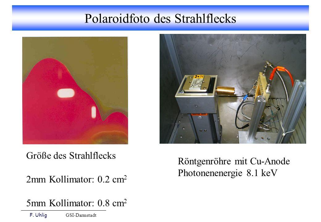 F. Uhlig GSI-Darmstadt Polaroidfoto des Strahlflecks Größe des Strahlflecks 2mm Kollimator: 0.2 cm 2 5mm Kollimator: 0.8 cm 2 Röntgenröhre mit Cu-Anod