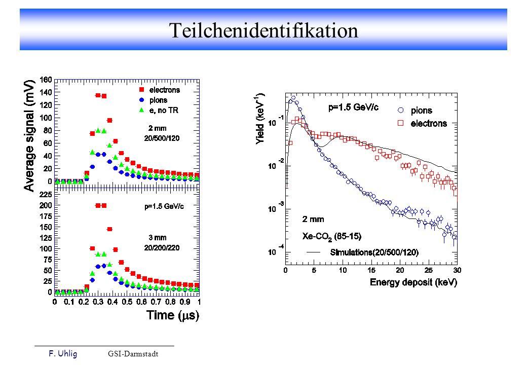 F. Uhlig GSI-Darmstadt Teilchenidentifikation