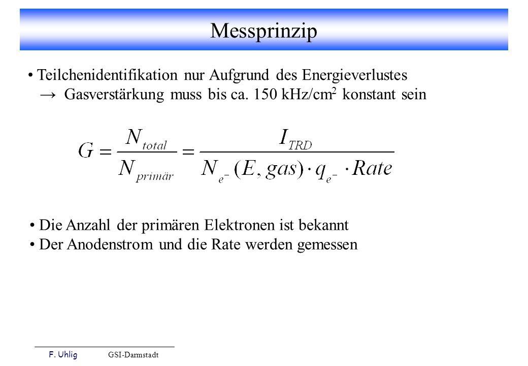 F. Uhlig GSI-Darmstadt Messprinzip Teilchenidentifikation nur Aufgrund des Energieverlustes Gasverstärkung muss bis ca. 150 kHz/cm 2 konstant sein Die