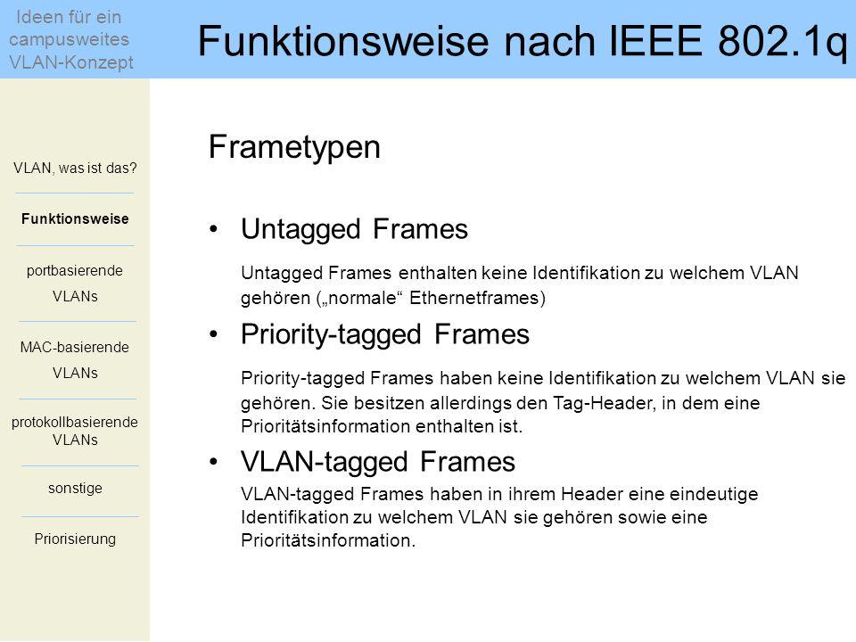 Frametypen Untagged Frames Untagged Frames enthalten keine Identifikation zu welchem VLAN gehören (normale Ethernetframes) Priority-tagged Frames Prio
