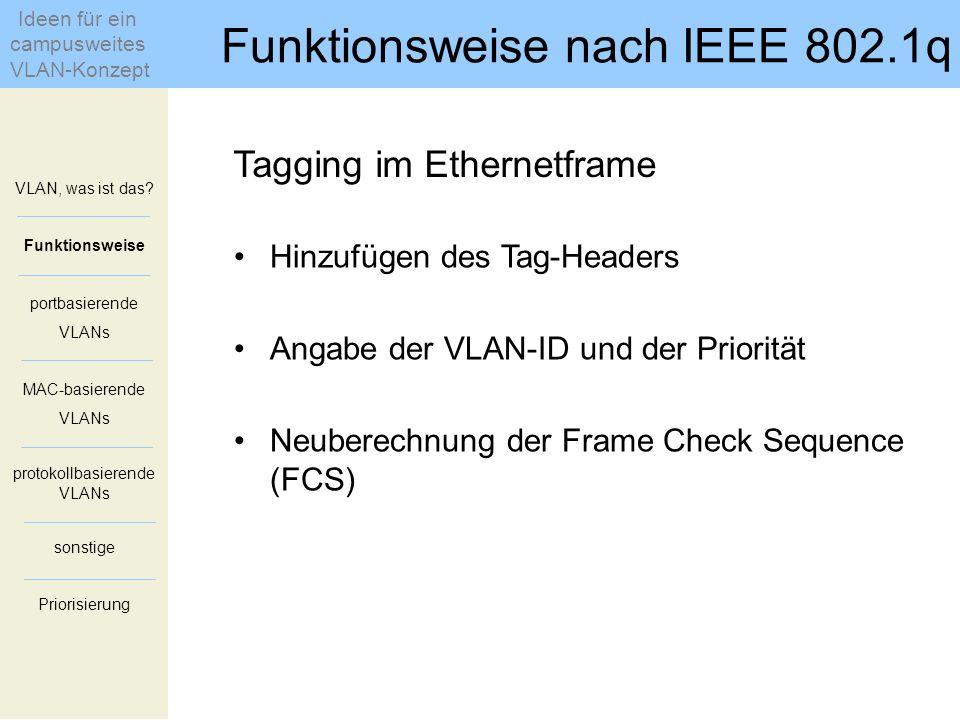Tagging im Ethernetframe Hinzufügen des Tag-Headers Angabe der VLAN-ID und der Priorität Neuberechnung der Frame Check Sequence (FCS) VLAN, was ist da