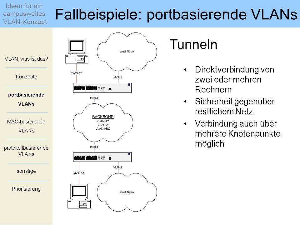 VLAN, was ist das? Konzepte portbasierende VLANs MAC-basierende VLANs protokollbasierende VLANs sonstige Priorisierung Fallbeispiele: portbasierende V