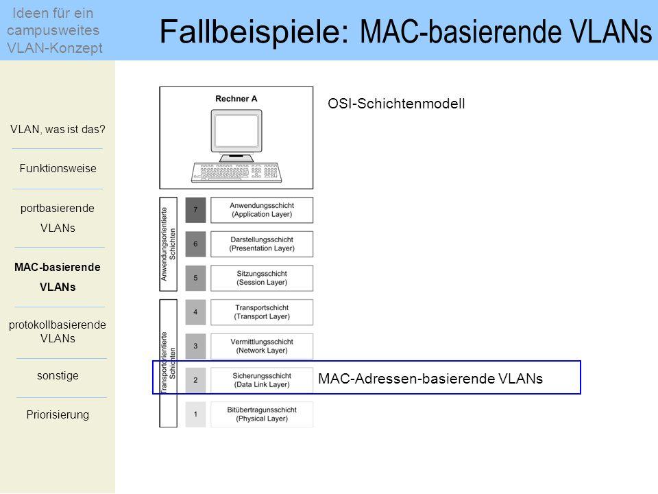 OSI-Schichtenmodell MAC-Adressen-basierende VLANs VLAN, was ist das? Funktionsweise portbasierende VLANs MAC-basierende VLANs protokollbasierende VLAN