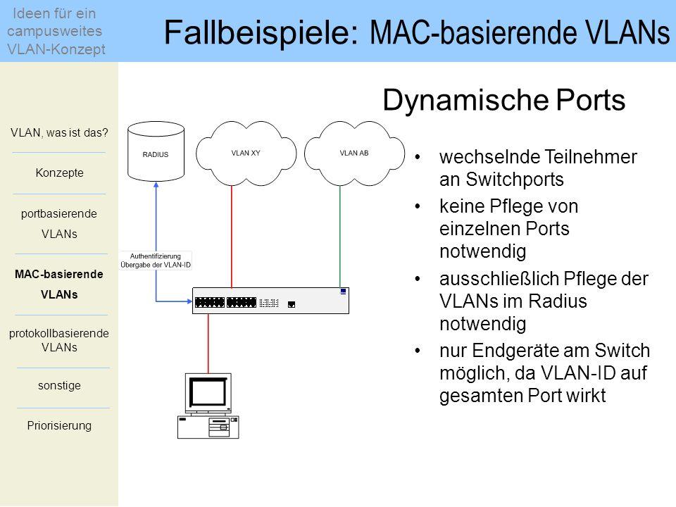 VLAN, was ist das? Konzepte portbasierende VLANs MAC-basierende VLANs protokollbasierende VLANs sonstige Priorisierung Fallbeispiele: MAC-basierende V