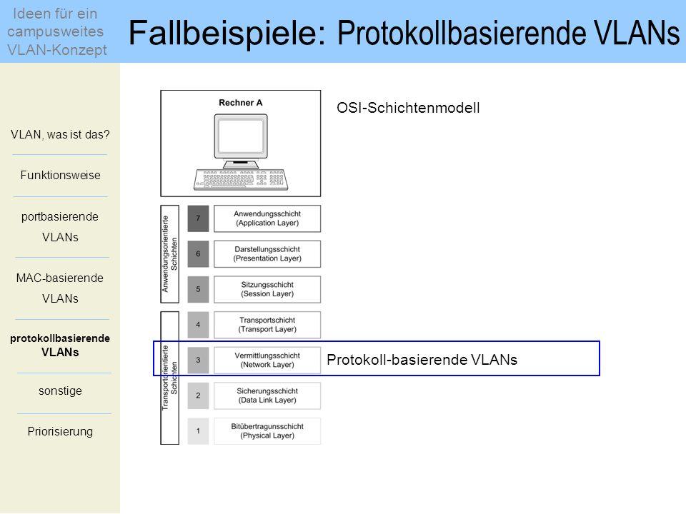 OSI-Schichtenmodell Protokoll-basierende VLANs VLAN, was ist das? Funktionsweise portbasierende VLANs MAC-basierende VLANs protokollbasierende VLANs s