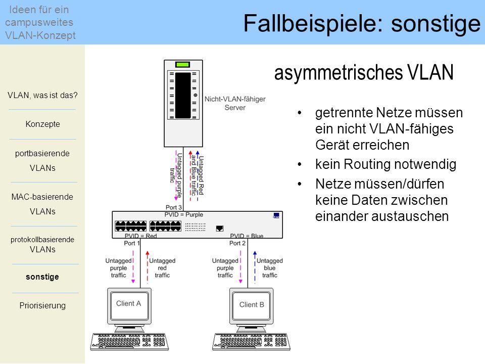 VLAN, was ist das? Konzepte portbasierende VLANs MAC-basierende VLANs protokollbasierende VLANs sonstige Priorisierung Fallbeispiele: sonstige Ideen f