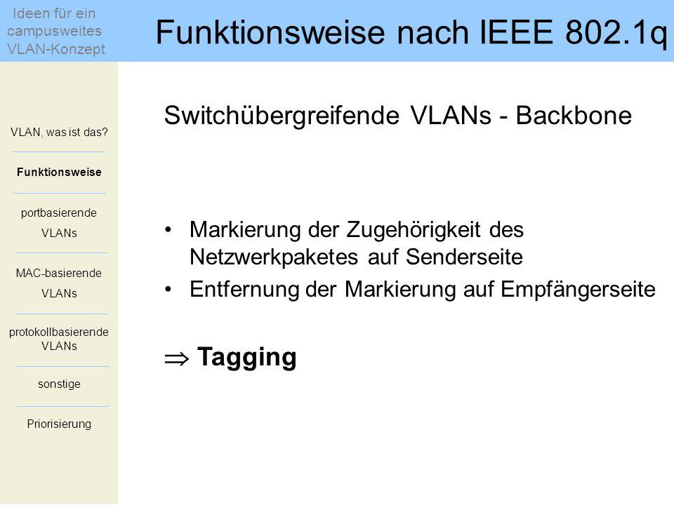 Switchübergreifende VLANs - Backbone Layer-2-Schicht im OSI-Modell VLAN, was ist das.