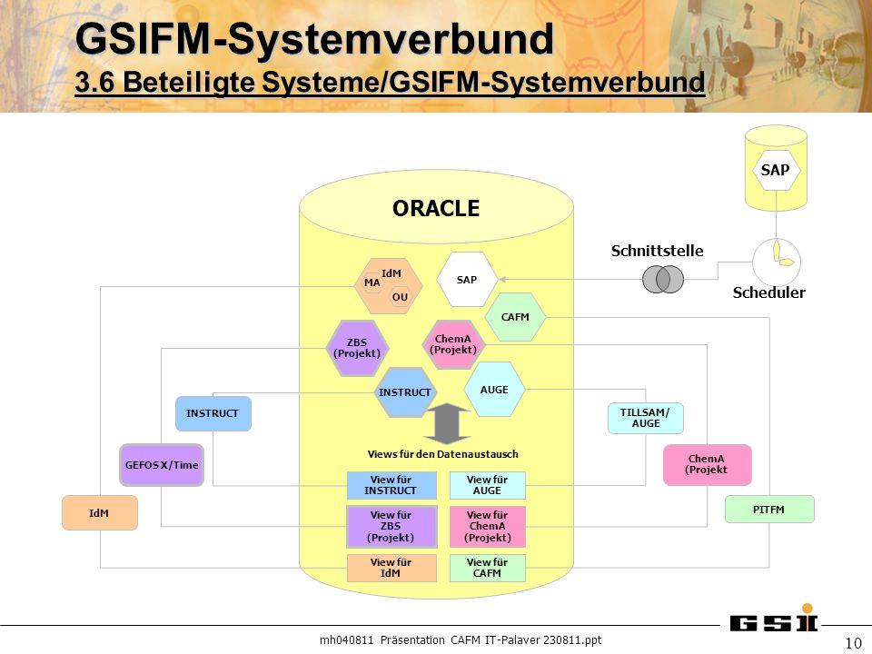 mh040811 Präsentation CAFM IT-Palaver 230811.ppt 10 GSIFM-Systemverbund 3.6 Beteiligte Systeme/GSIFM-Systemverbund PITFM ZBS (Projekt) View für CAFM V