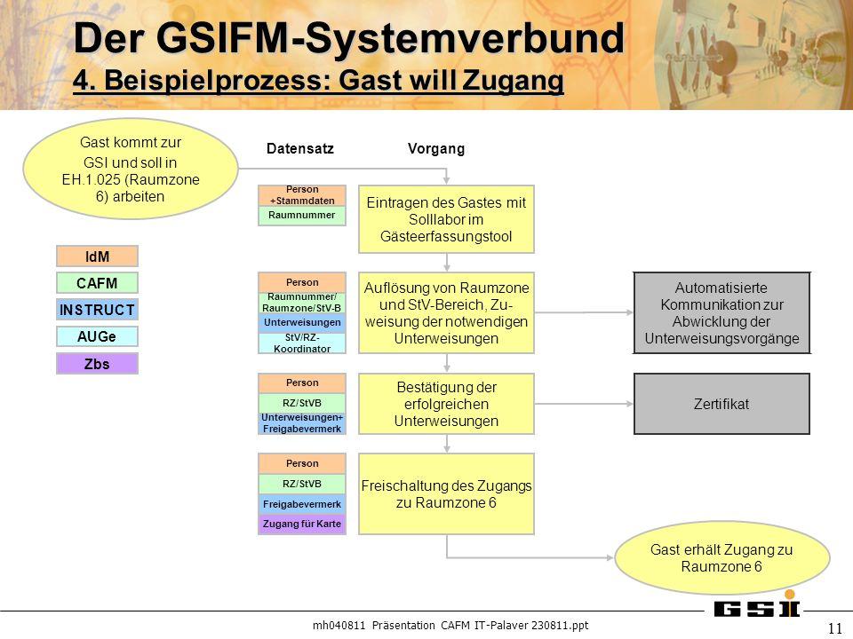 mh040811 Präsentation CAFM IT-Palaver 230811.ppt 11 Der GSIFM-Systemverbund 4. Beispielprozess: Gast will Zugang Eintragen des Gastes mit Solllabor im
