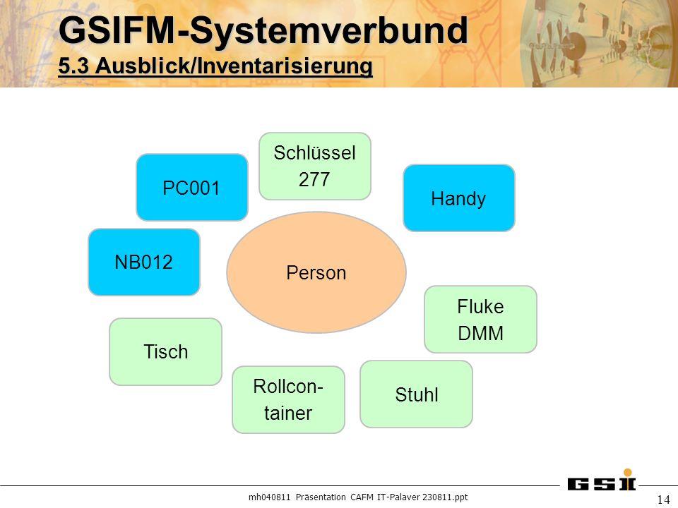 mh040811 Präsentation CAFM IT-Palaver 230811.ppt 14 GSIFM-Systemverbund 5.3 Ausblick/Inventarisierung Person PC001 NB012 Schlüssel 277 Handy Fluke DMM