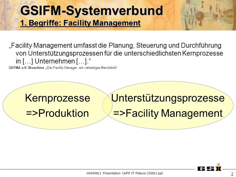 mh040811 Präsentation CAFM IT-Palaver 230811.ppt 2 GSIFM-Systemverbund 1. Begriffe: Facility Management Unterstützungsprozesse =>Facility Management K