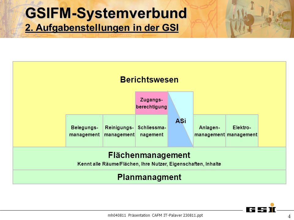 mh040811 Präsentation CAFM IT-Palaver 230811.ppt 4 Berichtswesen GSIFM-Systemverbund 2. Aufgabenstellungen in der GSI Flächenmanagement Kennt alle Räu