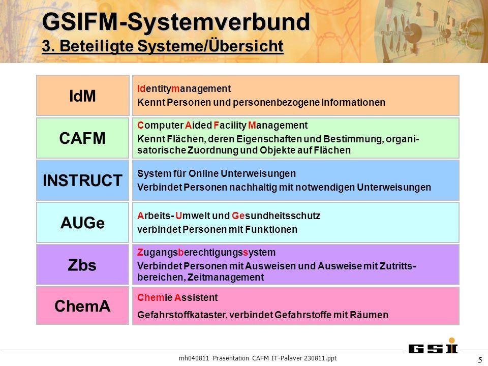 mh040811 Präsentation CAFM IT-Palaver 230811.ppt 5 GSIFM-Systemverbund 3. Beteiligte Systeme/Übersicht IdM CAFM INSTRUCT AUGe Zbs Identitymanagement K