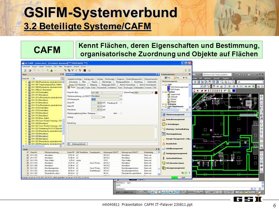 mh040811 Präsentation CAFM IT-Palaver 230811.ppt 6 GSIFM-Systemverbund 3.2 Beteiligte Systeme/CAFM CAFM Kennt Flächen, deren Eigenschaften und Bestimm