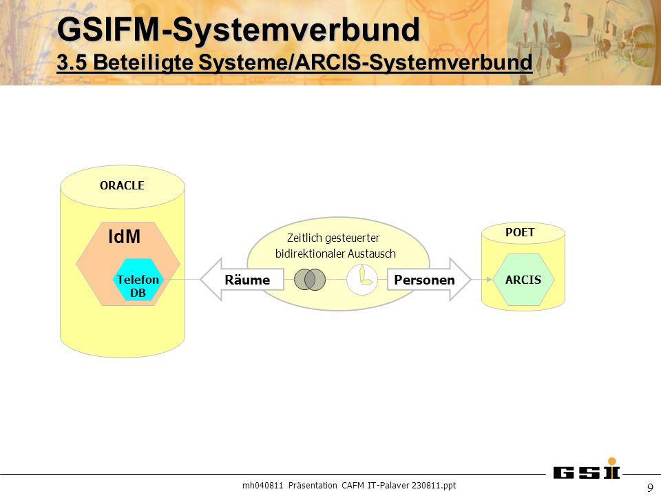 mh040811 Präsentation CAFM IT-Palaver 230811.ppt 9 GSIFM-Systemverbund 3.5 Beteiligte Systeme/ARCIS-Systemverbund ARCIS ORACLE POET Telefon DB IdM Zei