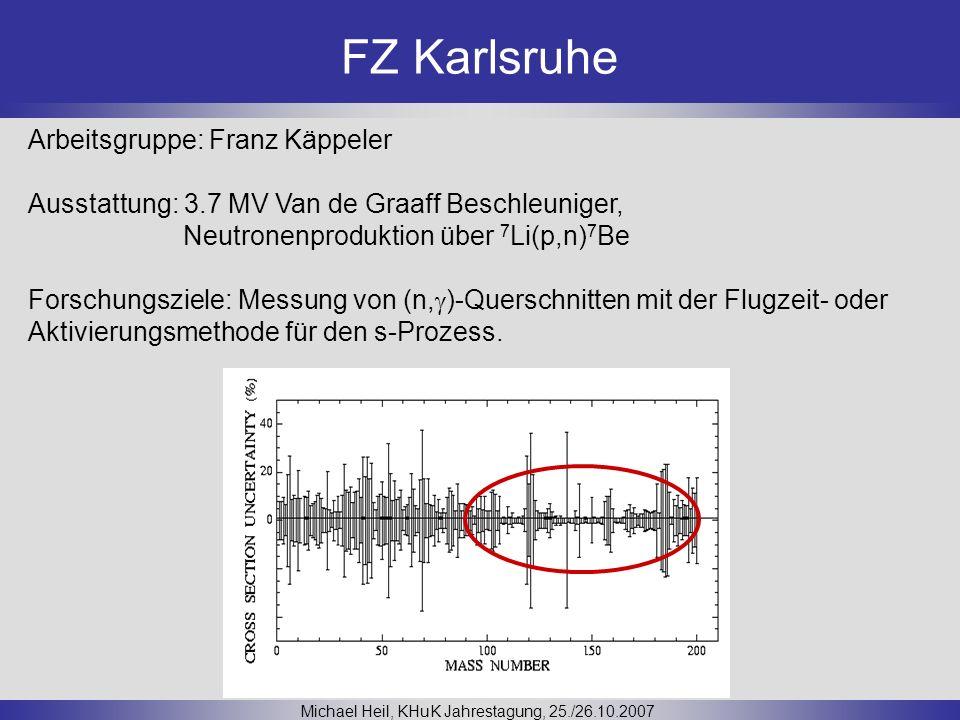 FZ Karlsruhe Michael Heil, KHuK Jahrestagung, 25./26.10.2007 Arbeitsgruppe: Franz Käppeler Ausstattung: 3.7 MV Van de Graaff Beschleuniger, Neutronenp