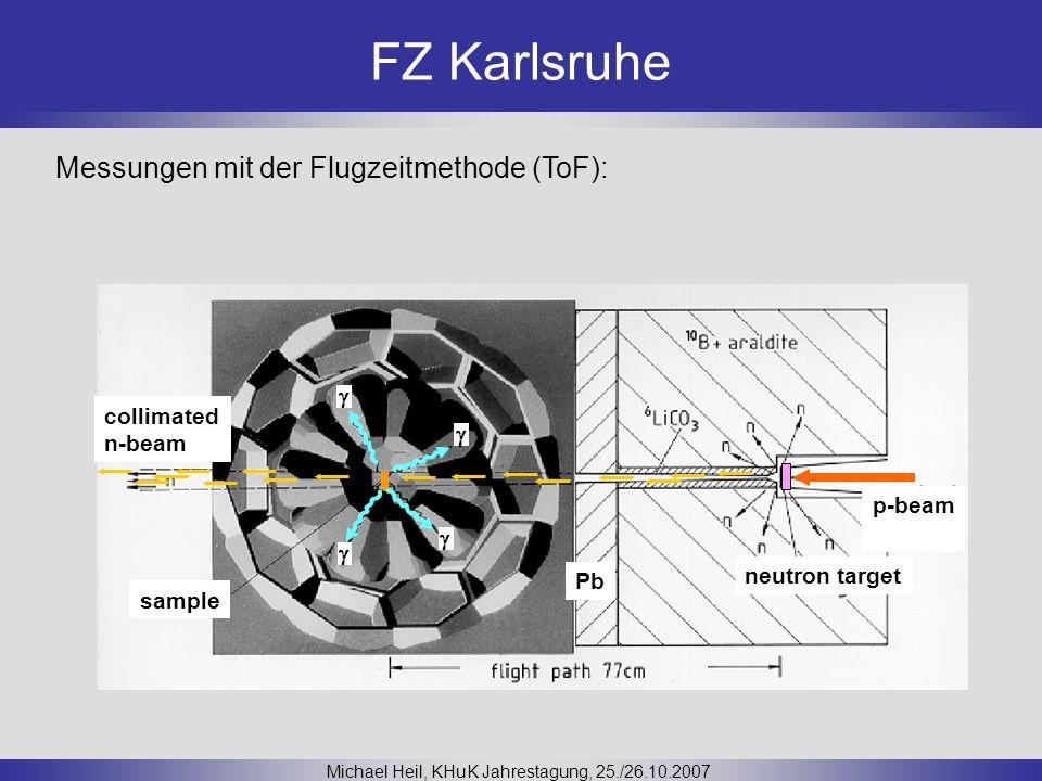 FZ Karlsruhe Michael Heil, KHuK Jahrestagung, 25./26.10.2007 Messungen mit der Flugzeitmethode (ToF): sample Pb neutron target p-beam collimated n-bea