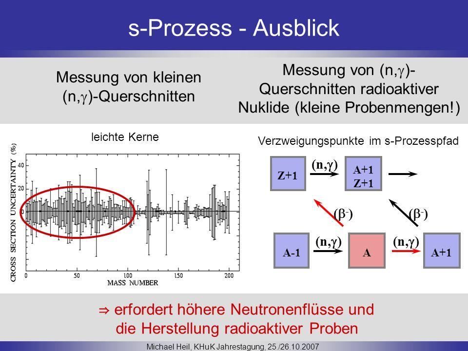 s-Prozess - Ausblick Michael Heil, KHuK Jahrestagung, 25./26.10.2007 Messung von kleinen (n, )-Querschnitten (n, ) Z+1 AA-1A+1 Z+1 (n, ) ( - ) Messung