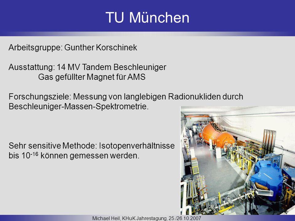 TU München Arbeitsgruppe: Gunther Korschinek Ausstattung: 14 MV Tandem Beschleuniger Gas gefüllter Magnet für AMS Forschungsziele: Messung von langleb