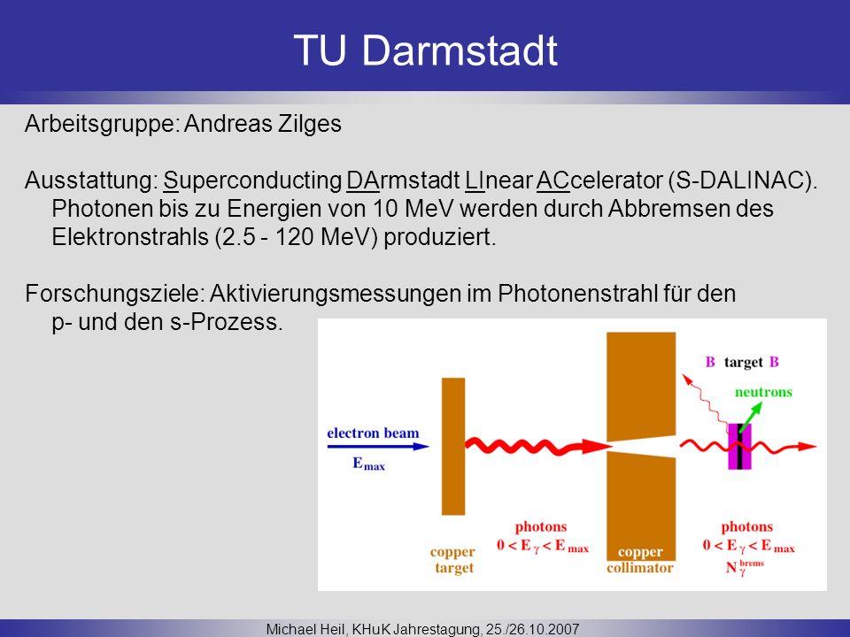 TU Darmstadt Michael Heil, KHuK Jahrestagung, 25./26.10.2007 Arbeitsgruppe: Andreas Zilges Ausstattung: Superconducting DArmstadt LInear ACcelerator (