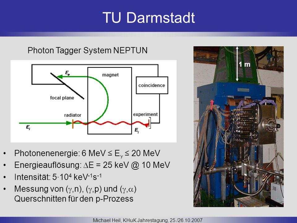 TU Darmstadt Michael Heil, KHuK Jahrestagung, 25./26.10.2007 Photonenenergie: 6 MeV E 20 MeV Energieauflösung: E = 25 keV @ 10 MeV Intensität: 5·10 4