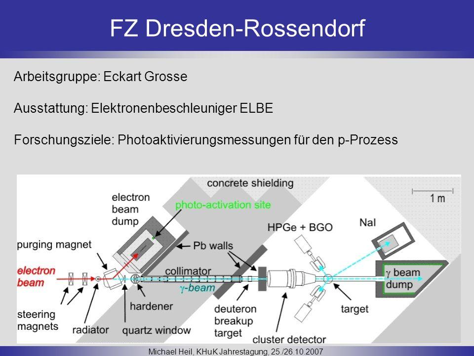 FZ Dresden-Rossendorf Michael Heil, KHuK Jahrestagung, 25./26.10.2007 Arbeitsgruppe: Eckart Grosse Ausstattung: Elektronenbeschleuniger ELBE Forschung