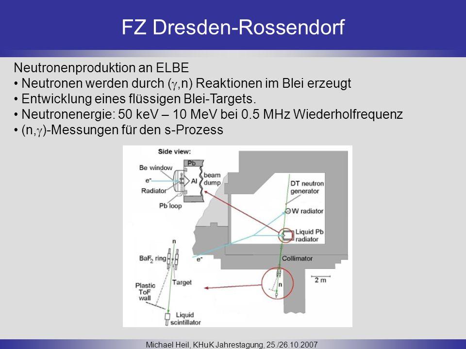 FZ Dresden-Rossendorf Michael Heil, KHuK Jahrestagung, 25./26.10.2007 Neutronenproduktion an ELBE Neutronen werden durch (,n) Reaktionen im Blei erzeu