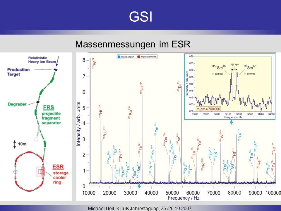 GSI Massenmessungen im ESR Michael Heil, KHuK Jahrestagung, 25./26.10.2007