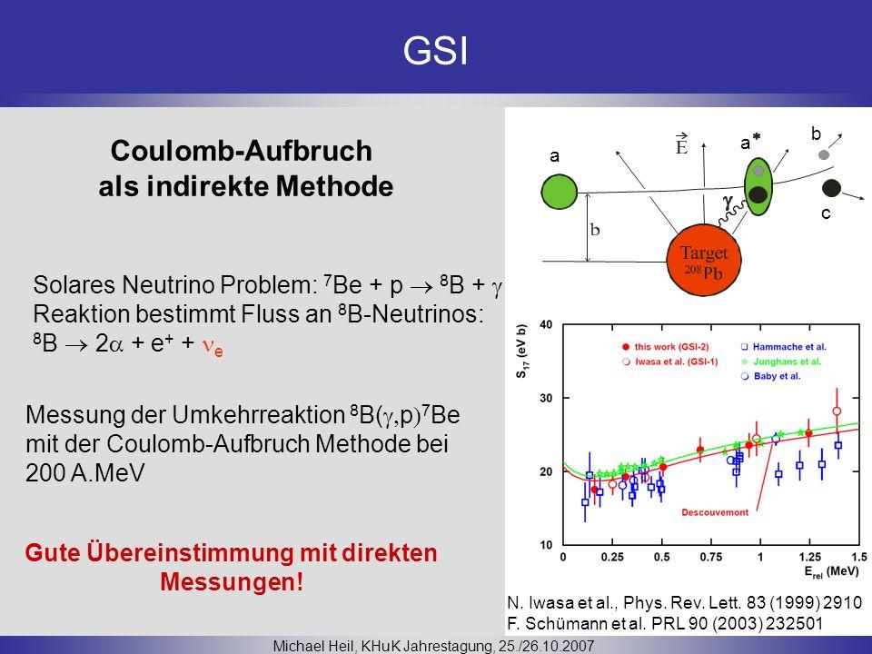 GSI Michael Heil, KHuK Jahrestagung, 25./26.10.2007 a a b c Solares Neutrino Problem: 7 Be + p 8 B + Reaktion bestimmt Fluss an 8 B-Neutrinos: 8 B 2 +