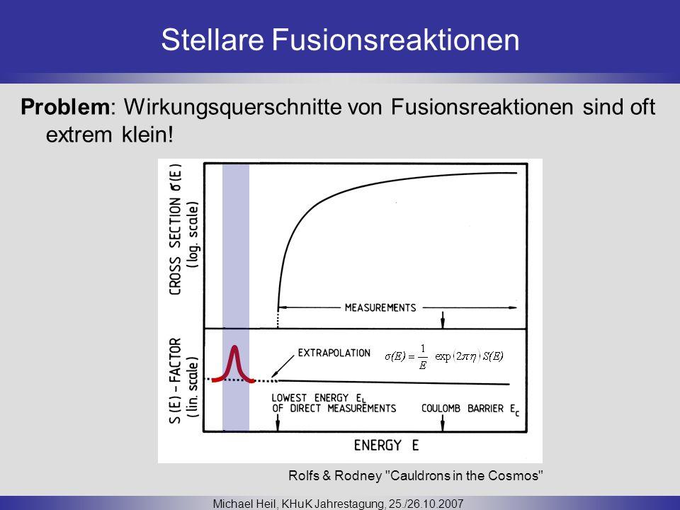 Stellare Fusionsreaktionen Problem: Wirkungsquerschnitte von Fusionsreaktionen sind oft extrem klein! Michael Heil, KHuK Jahrestagung, 25./26.10.2007