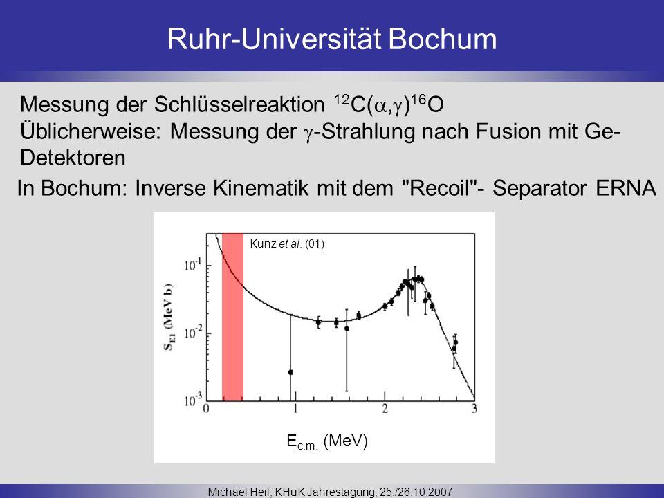 Ruhr-Universität Bochum Michael Heil, KHuK Jahrestagung, 25./26.10.2007 Messung der Schlüsselreaktion 12 C(, ) 16 O Üblicherweise: Messung der -Strahl