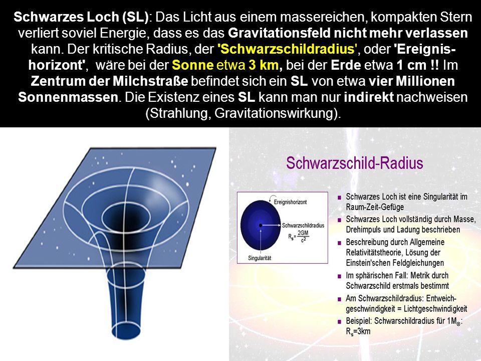 Schwarzes Loch (SL): Das Licht aus einem massereichen, kompakten Stern verliert soviel Energie, dass es das Gravitationsfeld nicht mehr verlassen kann