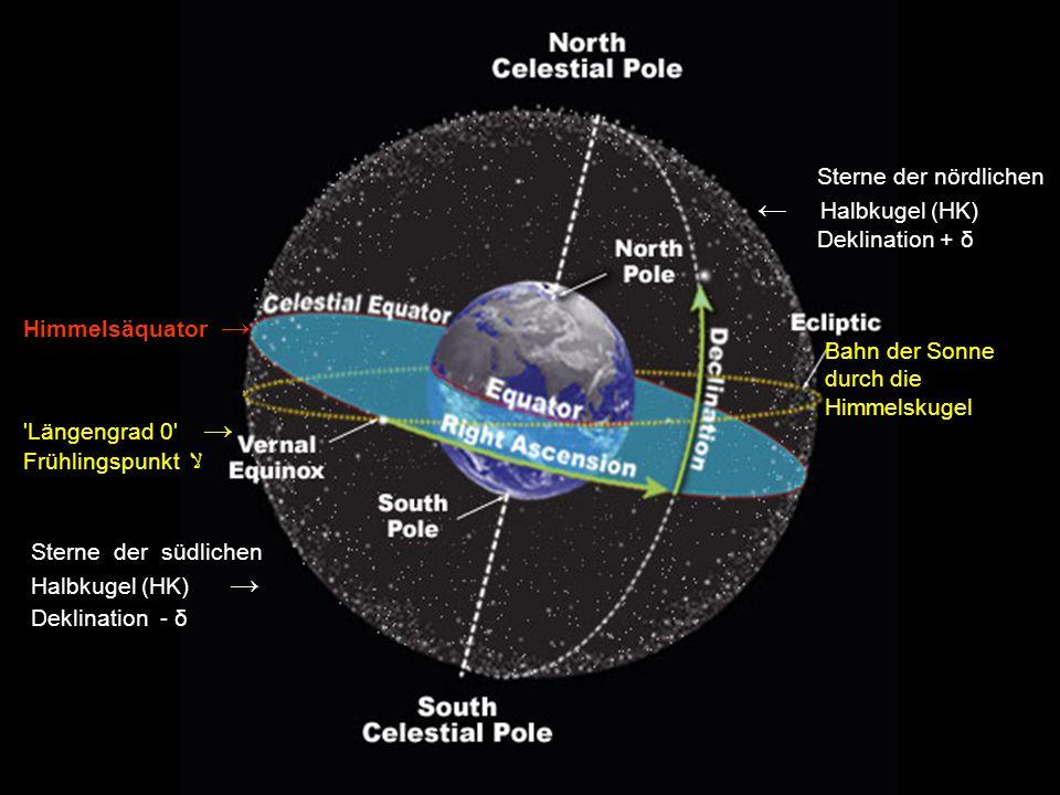 Sterne der südlichen Halbkugel (HK) Deklination - δ Sterne der nördlichen Halbkugel (HK) Deklination + δ Bahn der Sonne durch die Himmelskugel Himmels