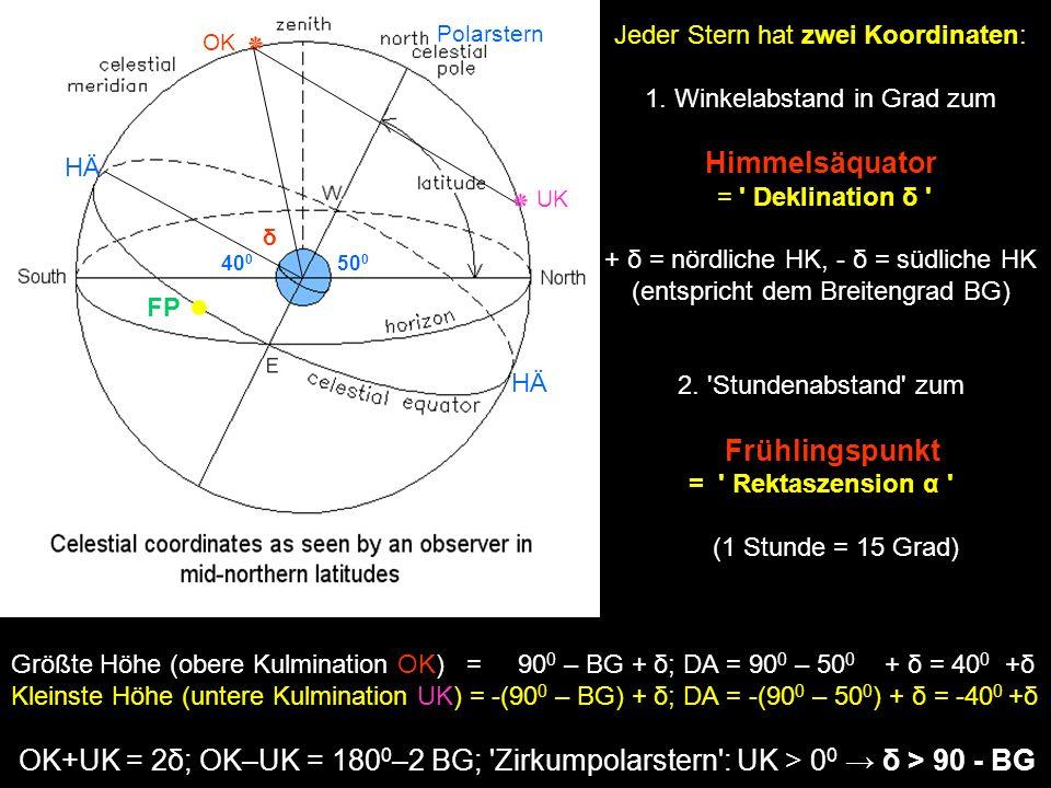 Jeder Stern hat zwei Koordinaten: 1. Winkelabstand in Grad zum Himmelsäquator = ' Deklination δ ' + δ = nördliche HK, - δ = südliche HK (entspricht de