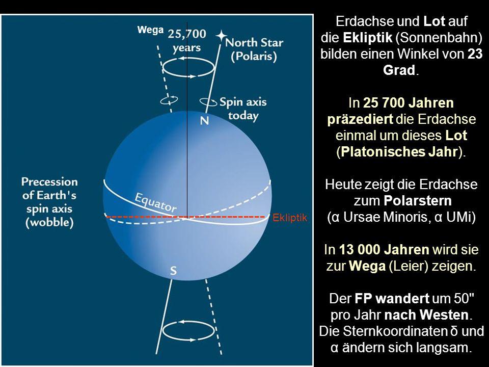 Erdachse und Lot auf die Ekliptik (Sonnenbahn) bilden einen Winkel von 23 Grad. In 25 700 Jahren präzediert die Erdachse einmal um dieses Lot (Platoni