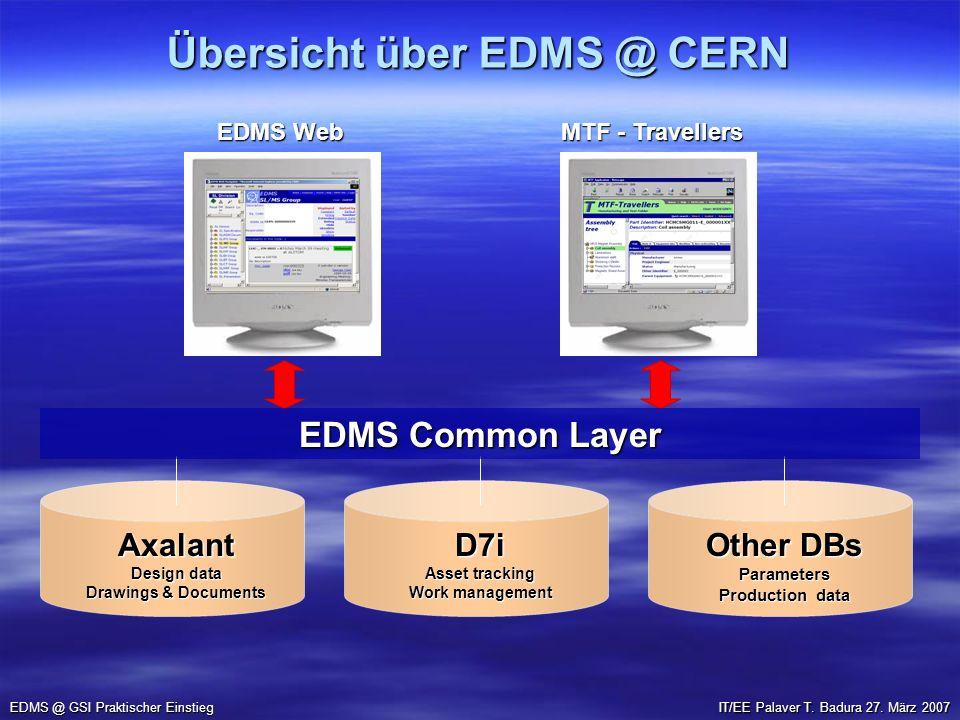 Übersicht über EDMS @ CERN EDMS @ GSI Praktischer Einstieg EDMS Web MTF - Travellers Axalant Design data Drawings & Documents Other DBs Parameters Pro