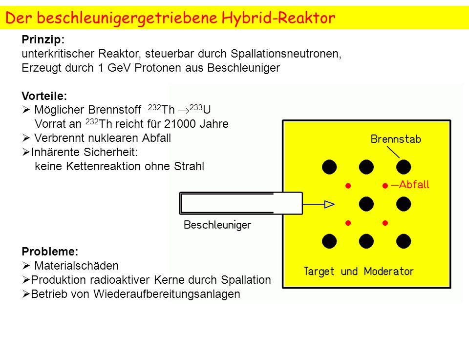 Der beschleunigergetriebene Hybrid-Reaktor Prinzip: unterkritischer Reaktor, steuerbar durch Spallationsneutronen, Erzeugt durch 1 GeV Protonen aus Be