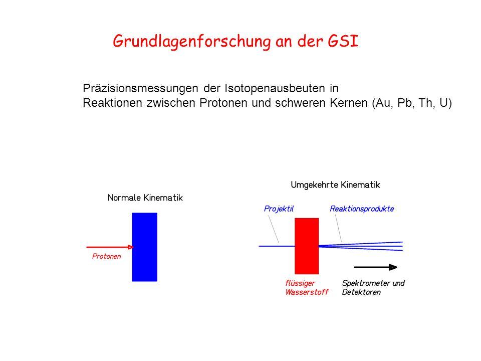 Grundlagenforschung an der GSI Präzisionsmessungen der Isotopenausbeuten in Reaktionen zwischen Protonen und schweren Kernen (Au, Pb, Th, U)