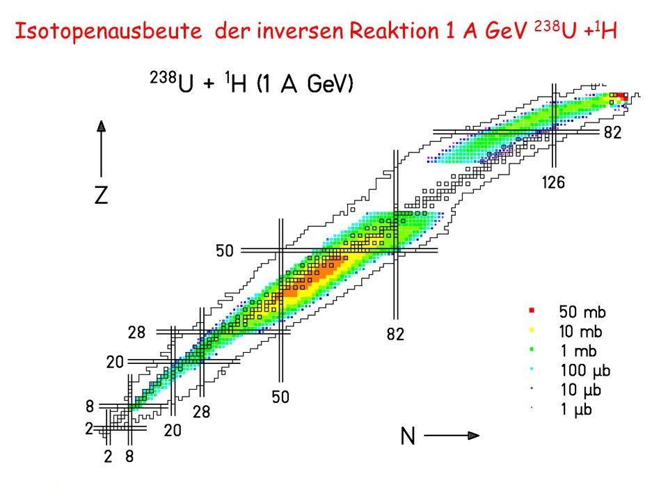 Isotopenausbeute der inversen Reaktion 1 A GeV 238 U + 1 H